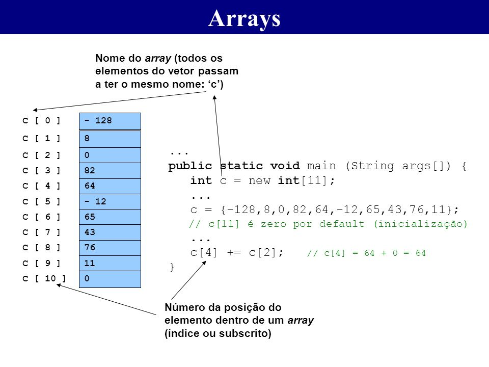 Arrays ... public static void main (String args[]) {